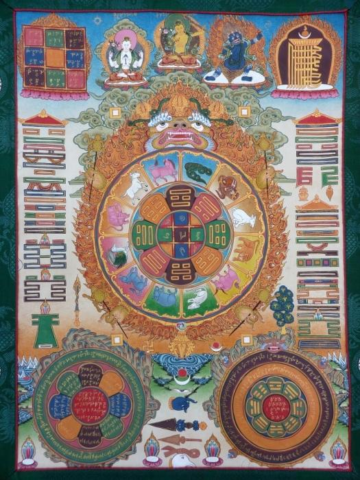 The Indian Mandala - che cos'è questo simbolo?